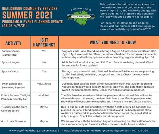 Summer 2021 Programming Update