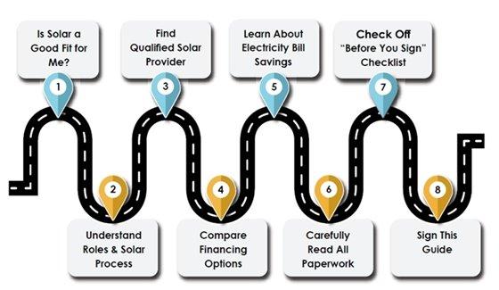 Solar Array Tips