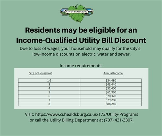 Chart of Income Requirements for low-income utility discount