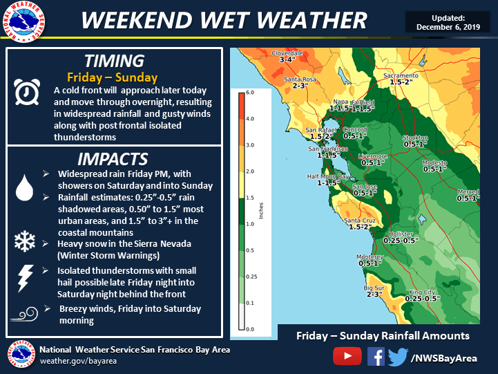 Weekend Wet Weather graphic for 12/06/2019